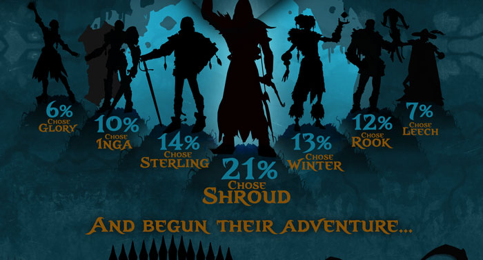 fablelegends-dec2014-infographic_04