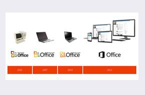Vergleich der Office Versionen von 2003 bis 2013