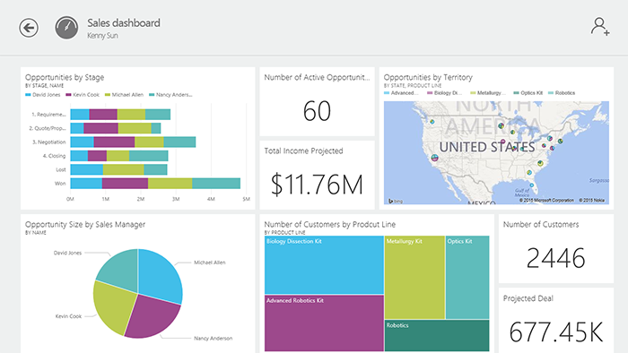 Experience what's coming next for Power BI