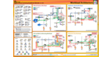 Workload Architecture Poster