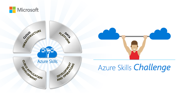 Azure Skills Challenge