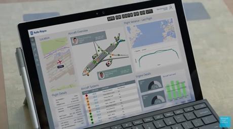 ①ロールスロイスとマイクロソフトの協業でフライト遅延が劇的に改善<社外サイトへ>