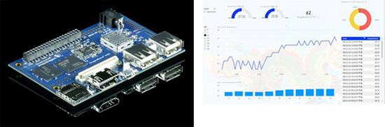 DragonBoard Azure IoT 評価キット